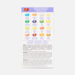 Драже Jelly Belly Tropical Mix 150g фото- 3