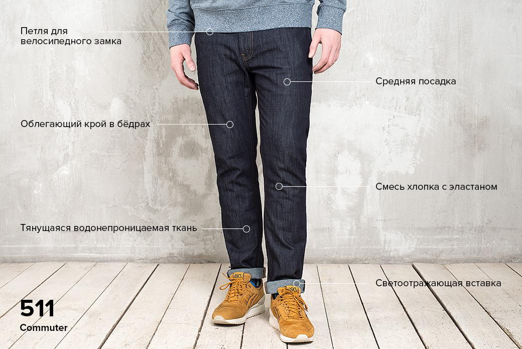 Гид: различие моделей Levi's