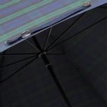 Зонт Fox Umbrellas GT2 Dark Brown Matt Handle Stewart Tartan фото- 6